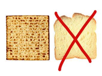 Matza no bread