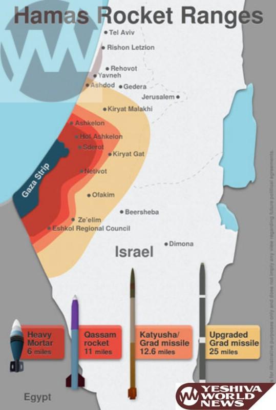 Hamas rocket range ywnews