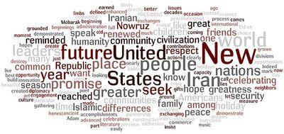 Word cloud nowruz speech 0309
