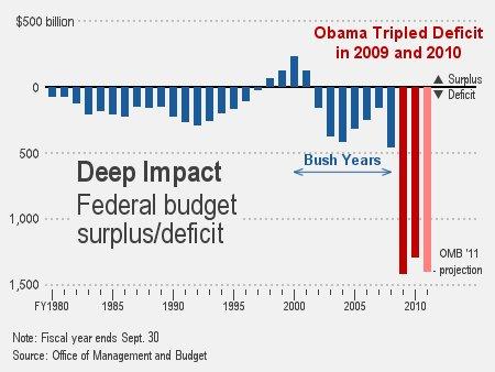 Obama-deficit-10