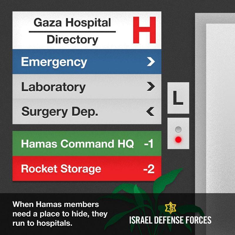 Hosptial directory