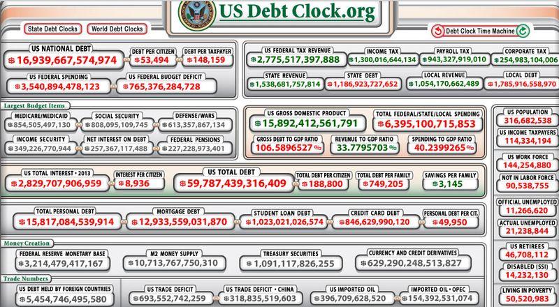 Debt clock A09152013